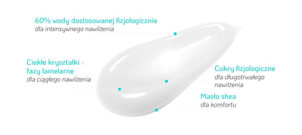 Woda Fizjo-Adoptowalna