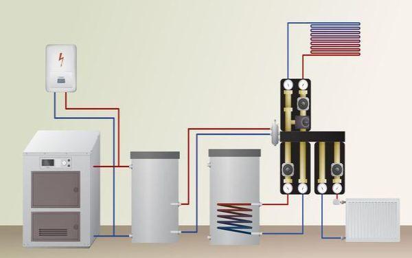 Kotły c.o. 5 klasy. Wymagania dotyczące emisji i sprawności kotłów c.o. na paliwa stałe